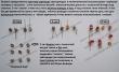 Светодиоды метал.корпус 2 вывода