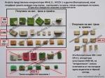 Конденсаторы КМ 8,11; К22У-1; СКМ; ИП-11